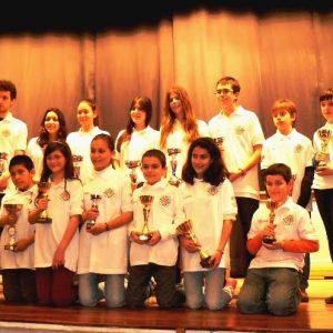 Renovados éxitos de nuestros ajedrecistas en los Campeonatos Provinciales Escolares y por Edades