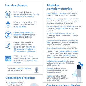 Bargas pasa a Nivel 2 desde hoy, 21 de abril, según la última resolución publicada en el DOCM