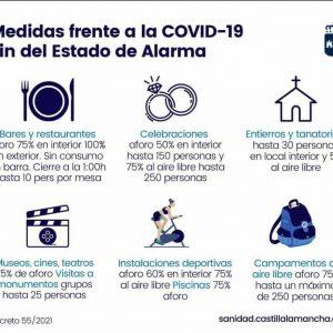 Medidas frente a la COVID-19 tras el fin del Estado de Alarma
